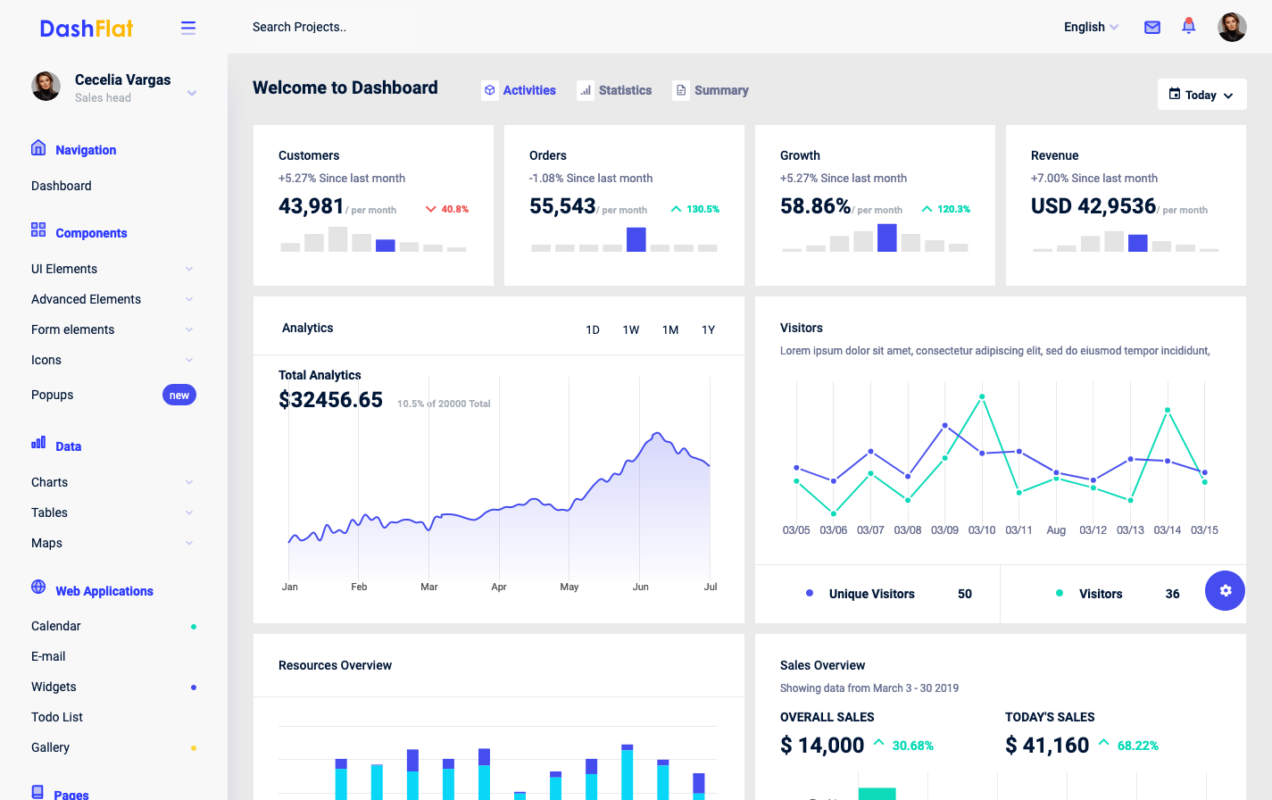 vertical dashboard templates