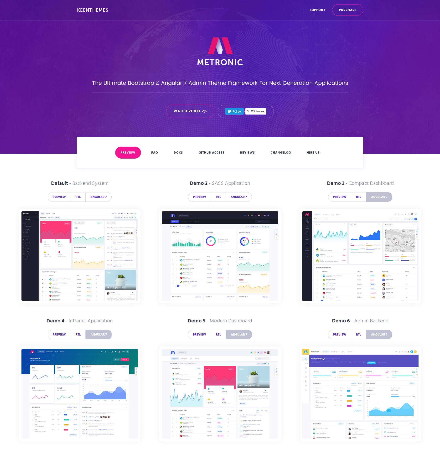 Premium-Bootstrap-Admin-Themes