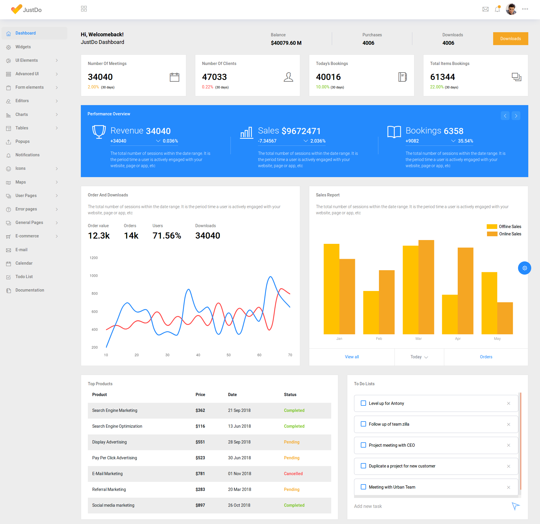 just do angular admin template