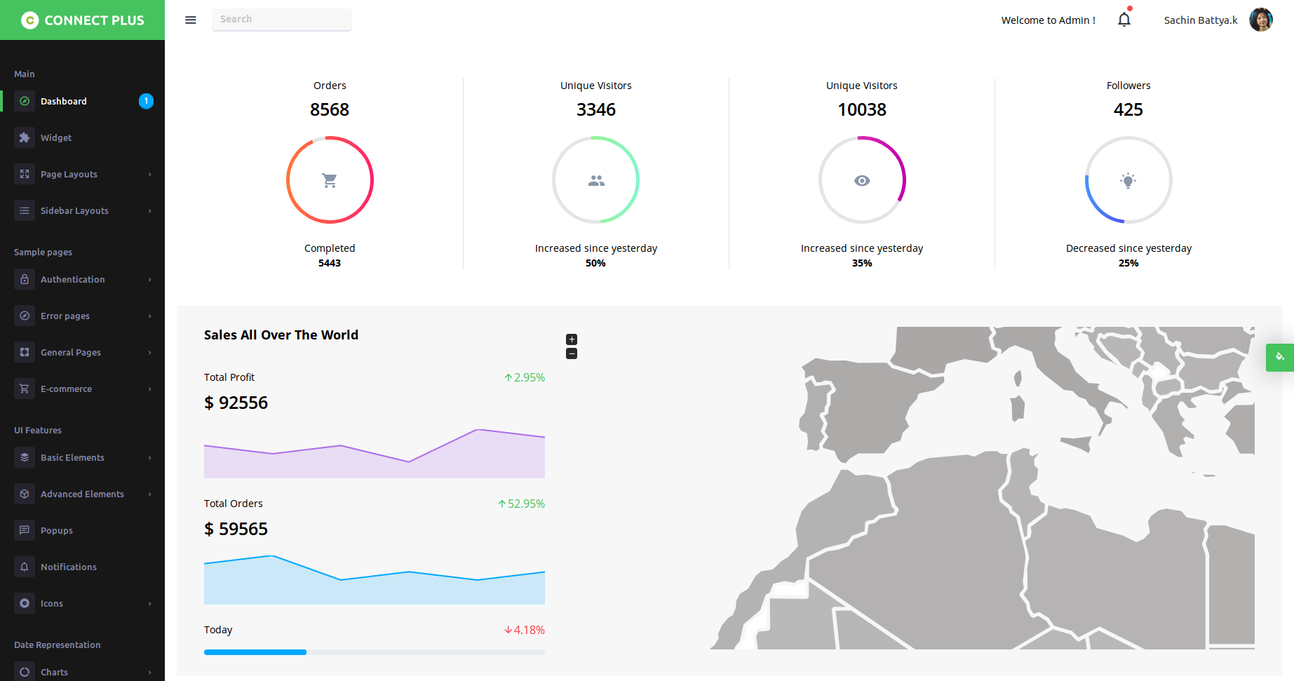 Top Premium and Free Responsive Bootstrap Admin Templates